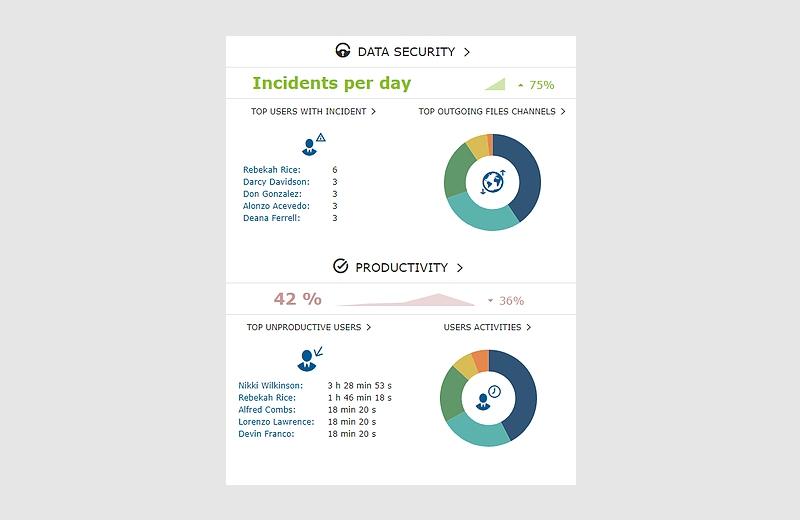 A solução para o RGPD – Regulamento Geral Proteção Dados