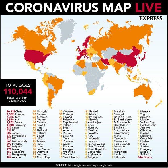 Apoios Governo devido a COVID-19