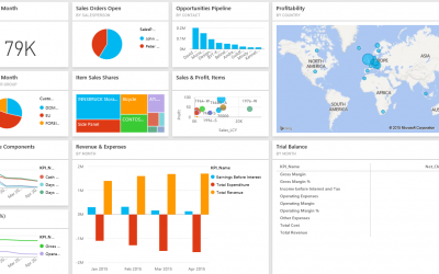 Business Intelligence Power BI SAFT